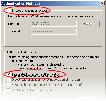 IIS 6 Authentication Methods