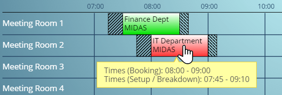 Visual representation of bookings in the Booking Grid